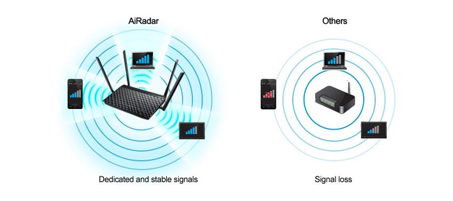 DSL-AC52U Dual Band WLAN ADSL/VDSL Modem-Router
