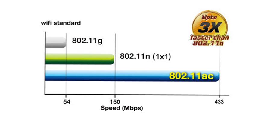 WEP-Verschlüsselung WPA WPA2