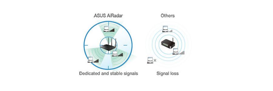 Al Radar