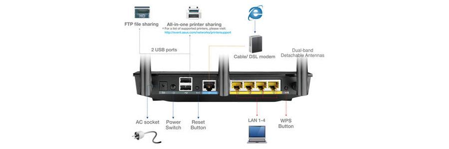 USB-Schnittstellen