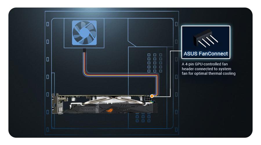 ASUS FanConnect