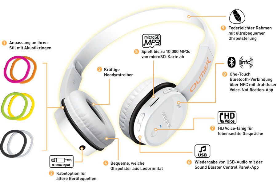 Kopfhörer MP3