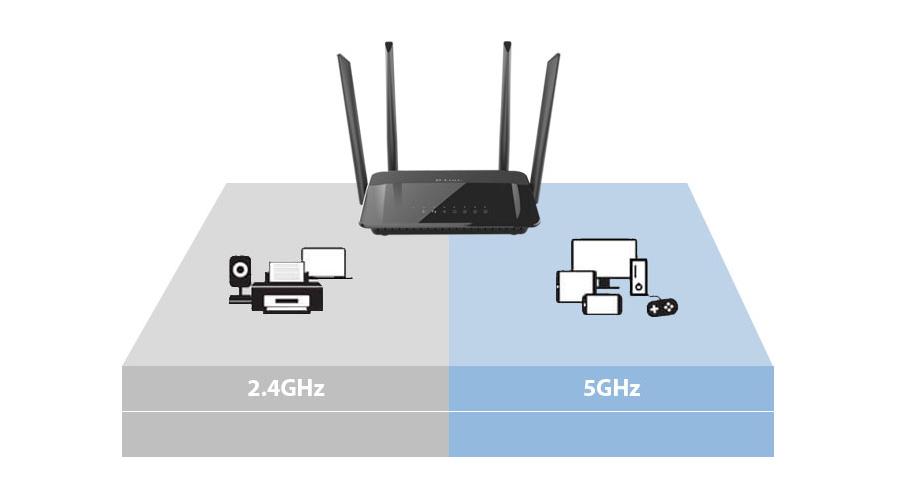 Dualband-WLAN