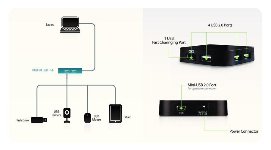 4-Port USB 2.0 Hub USB Adapter