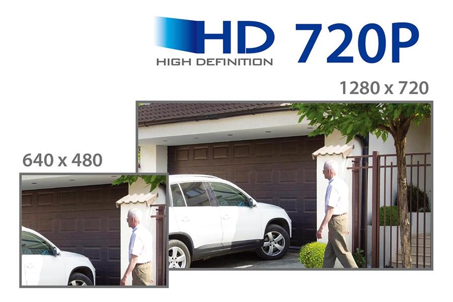 netzwerkkamera 720p (1280 x 720) Video HD