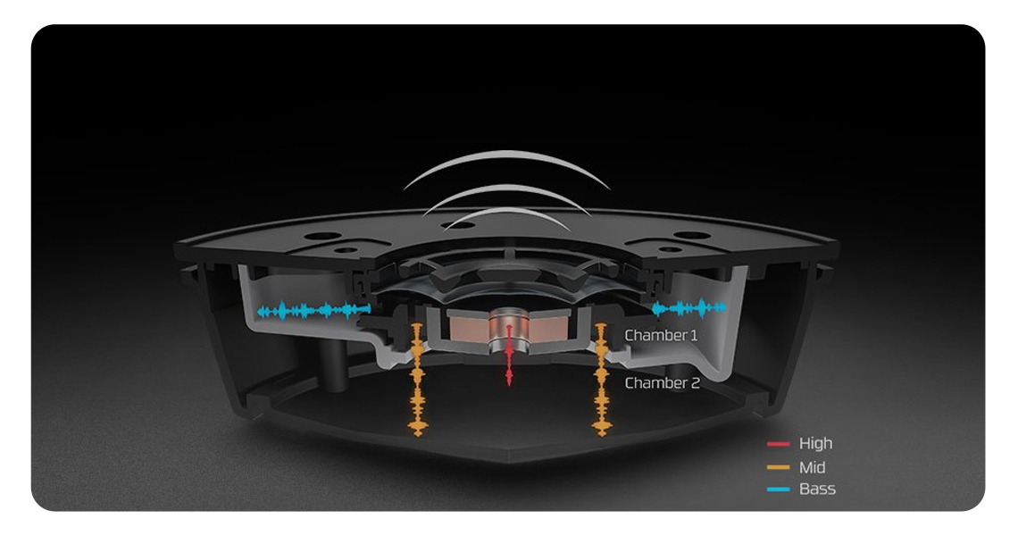 Der Kopfhörer mit HyperX Doppelkammerntreibern Cloud MIX Schwarz bluetooth jack 3,5 mm HX HSCAM GM