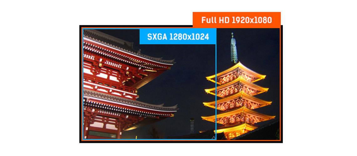 1920x1080p Full HD Auflösung Monitor LCD LED