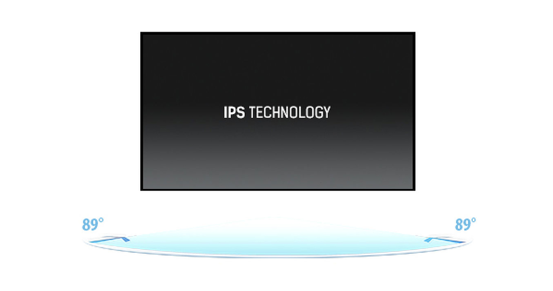 IPS Panel Technologie LED IPS Monitor
