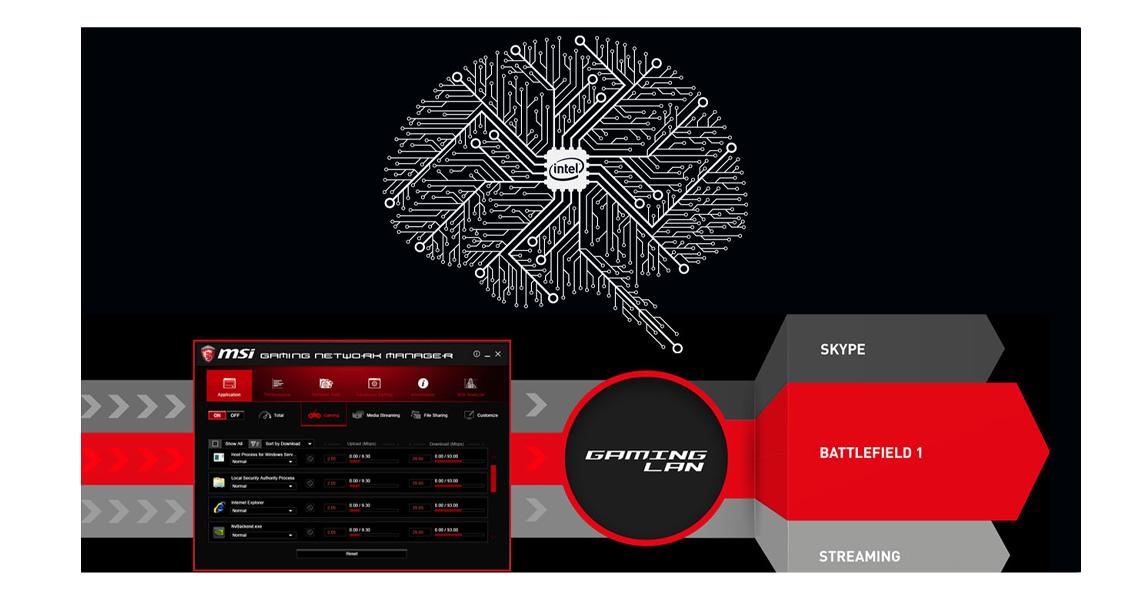 Virtuelle Welten mit dem Mainboard MSI B360 GAMING PLUS