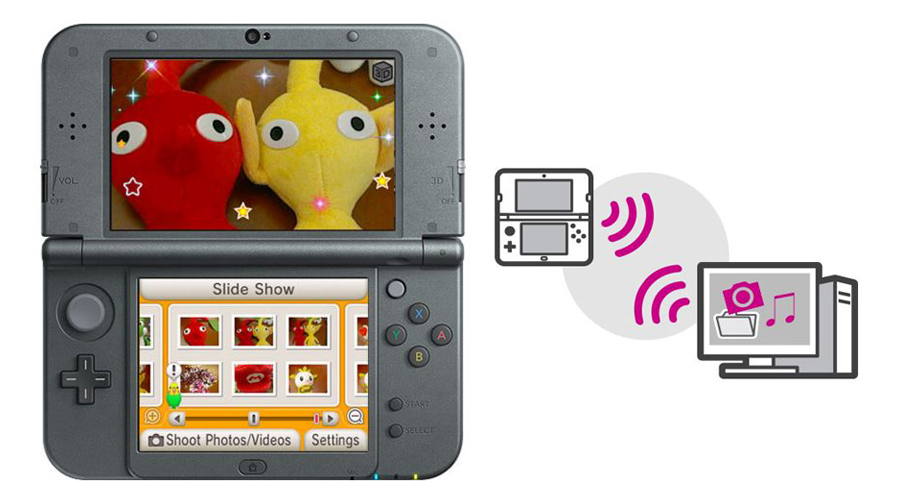 3DS XL Konsole WLAN PC Gaming-