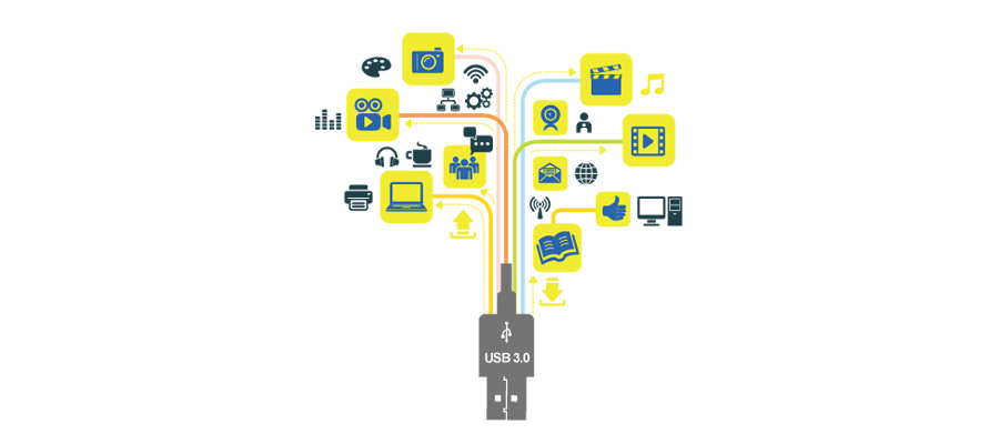 Festplatte mit USB-3.0-SuperSpeed-Ports