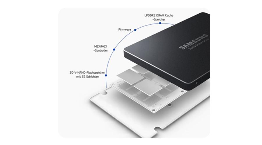 LPDDR2/LPDDR3 DRAM