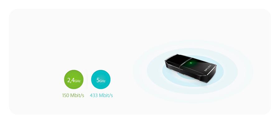 Frequenzbänder des Adapters TP Link USB WLAN Archer T2U v1.0