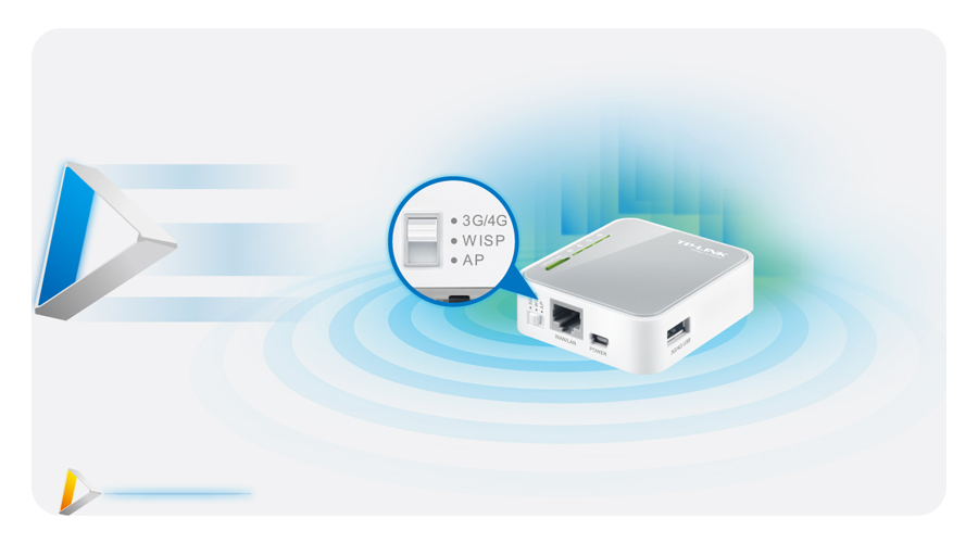 Acces Point Wi-Fi Ethernet